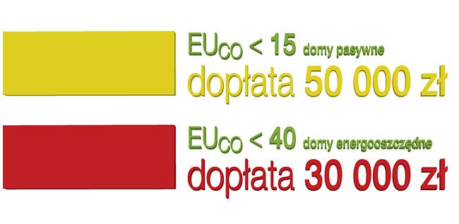 euco_doplaty_2013