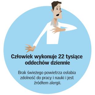 22tys oddechow_infografika_VELUX